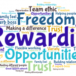 Working for Dosh word cloud